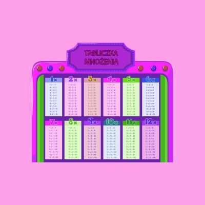 Tabliczka mnożenia dla dziewczynki